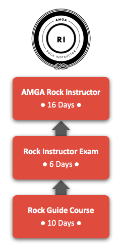 instructor_rock