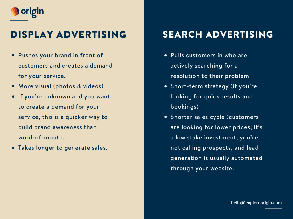 Display Advertising Search Advertising